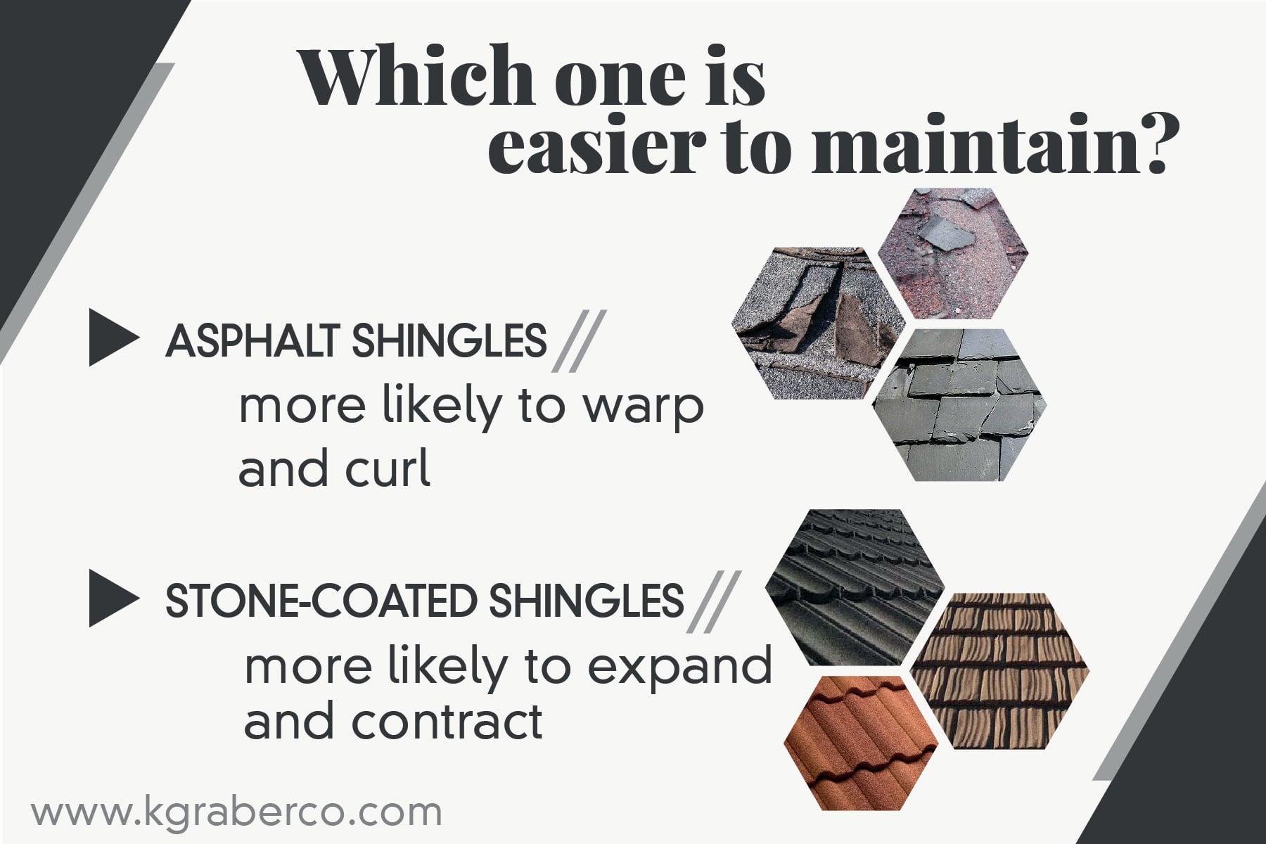Are asphalt shingles easy to maintain