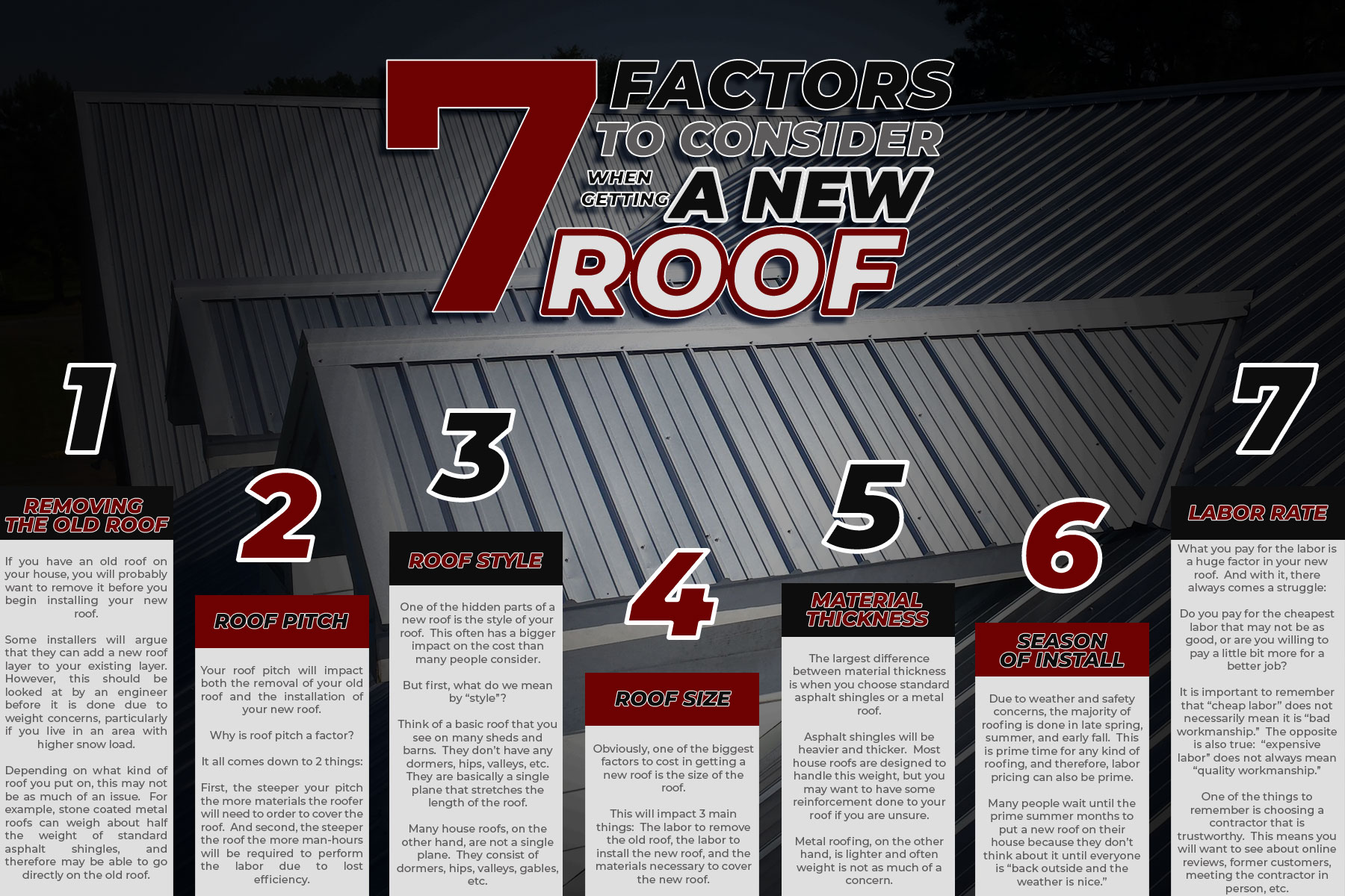 7 considerations when replacing your roof