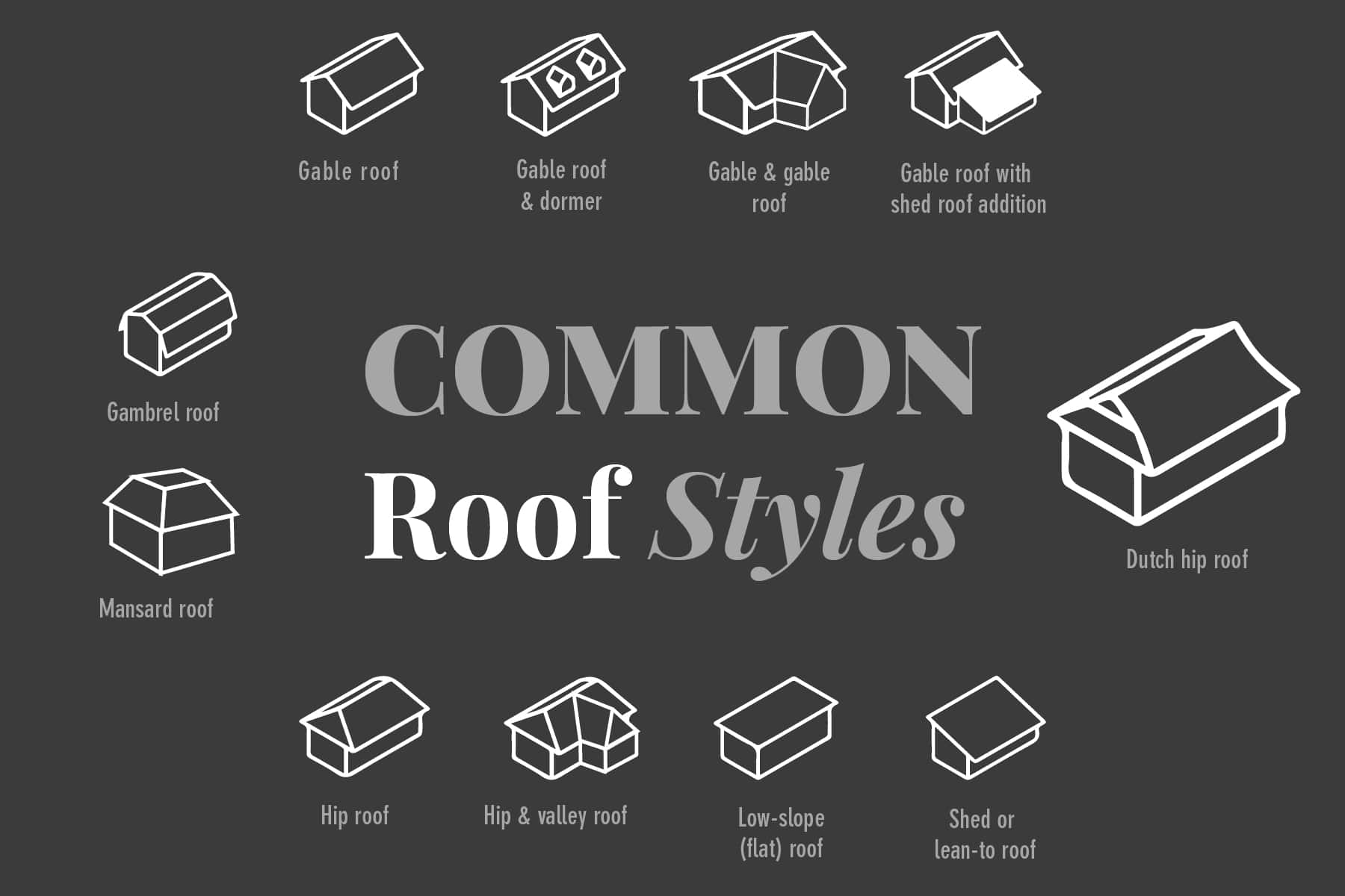 common roofing styles