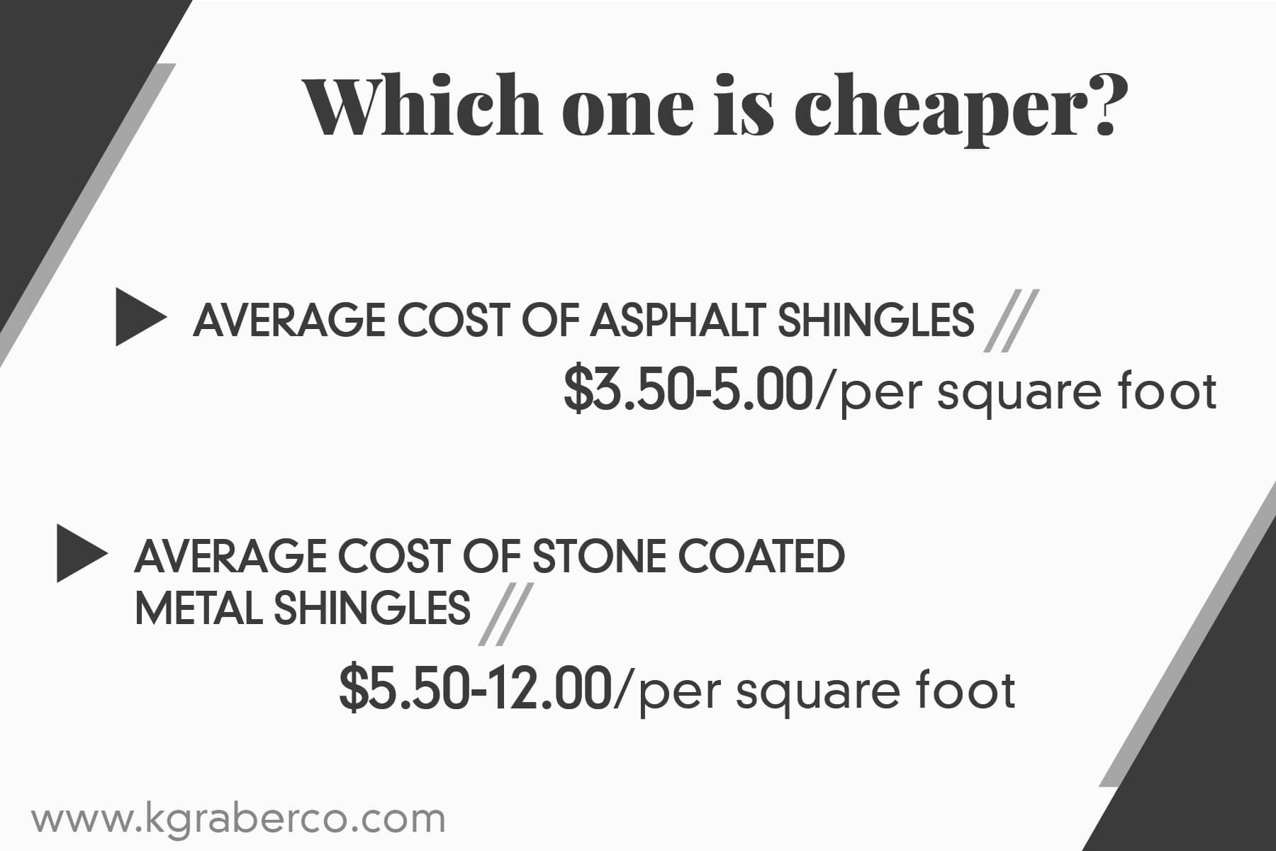 cost of stone coated metal roofing
