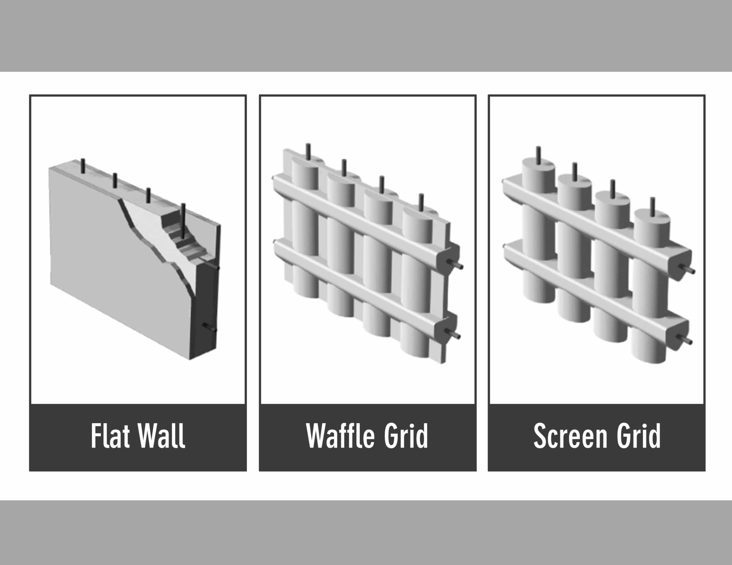 Types of ICF walls