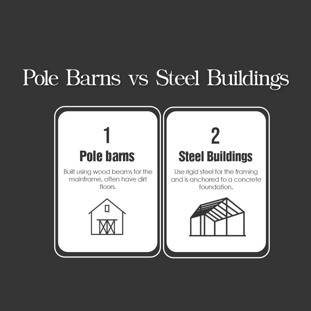 pole barns vs steel buildings